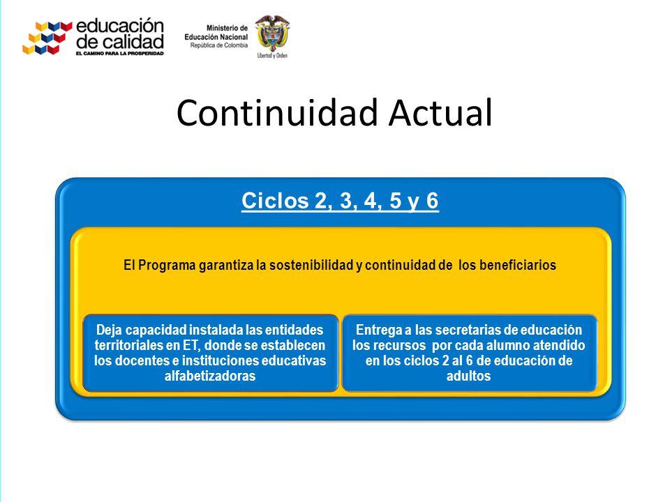 Continuidad Actual Ciclos 2, 3, 4, 5 y 6