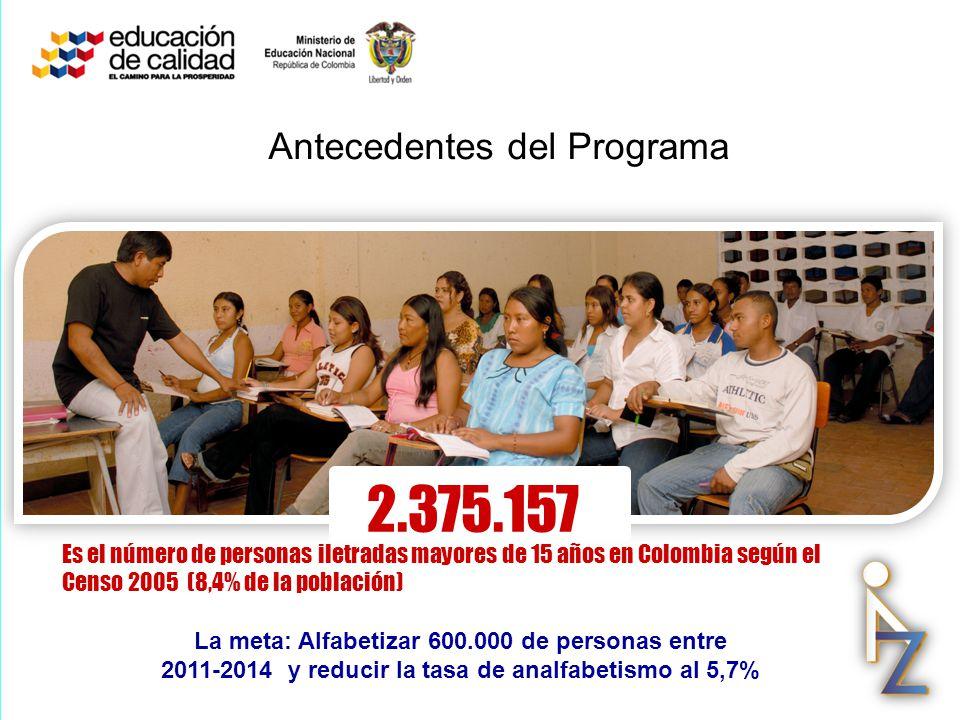 2.375.157 Antecedentes del Programa