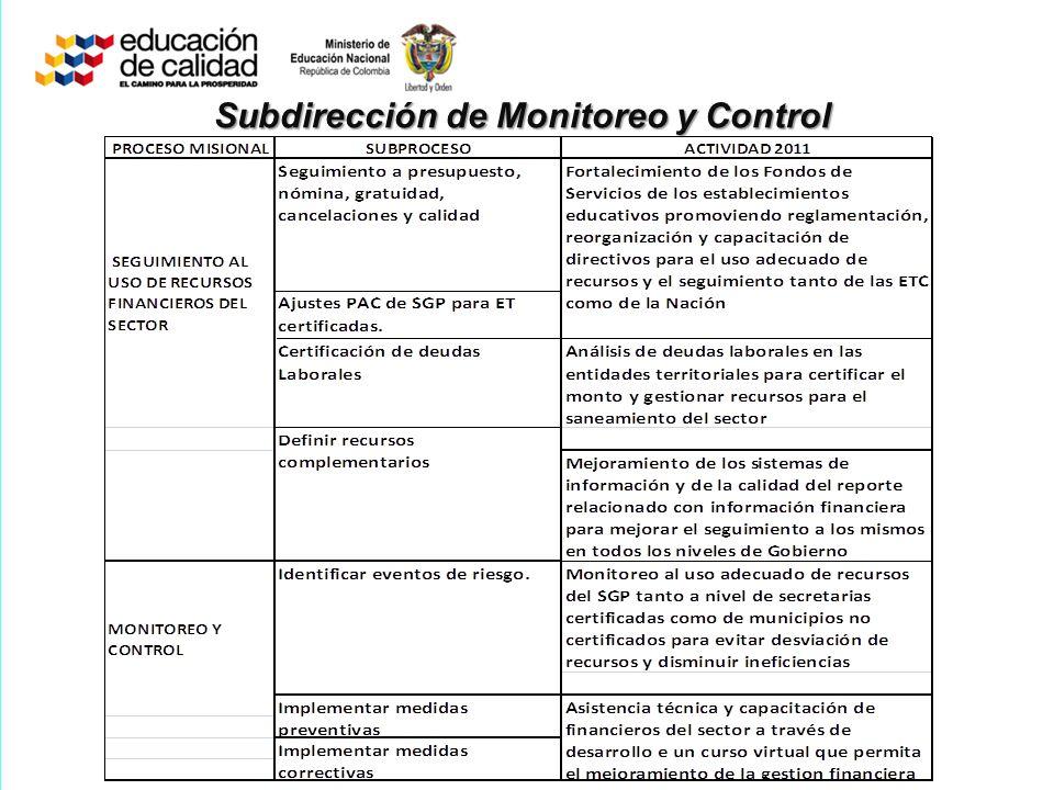 Subdirección de Monitoreo y Control