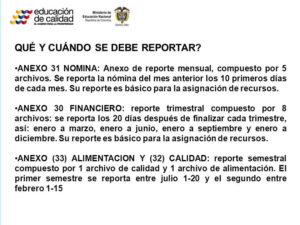 QUÉ Y CUÁNDO SE DEBE REPORTAR