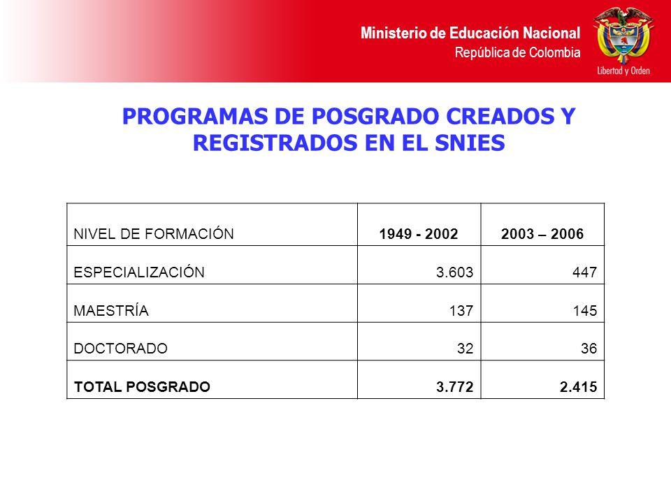PROGRAMAS DE POSGRADO CREADOS Y REGISTRADOS EN EL SNIES