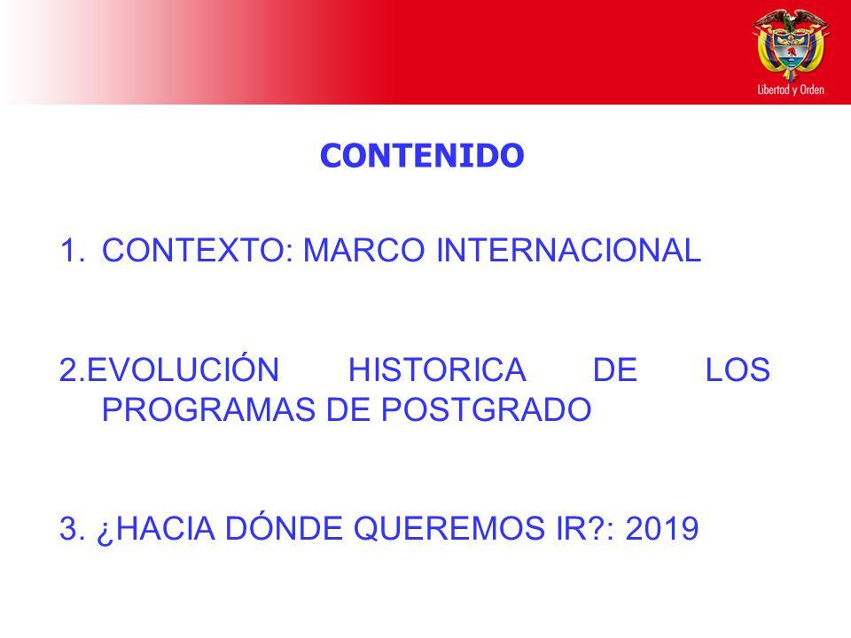 CONTENIDO CONTEXTO: MARCO INTERNACIONAL. 2.EVOLUCIÓN HISTORICA DE LOS PROGRAMAS DE POSTGRADO.