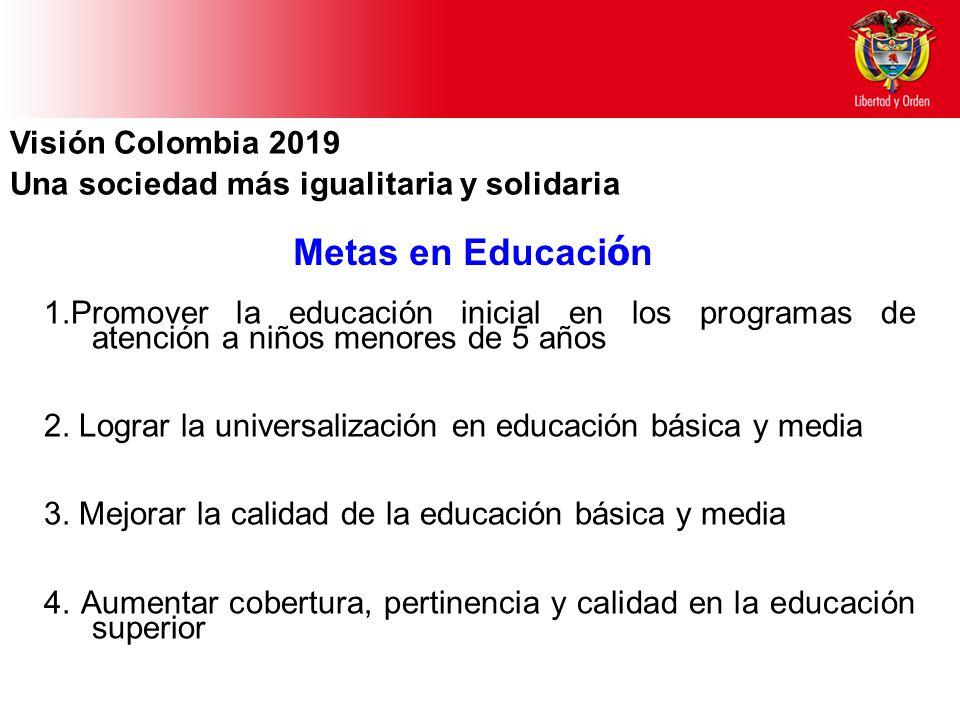 Metas en Educación Visión Colombia 2019