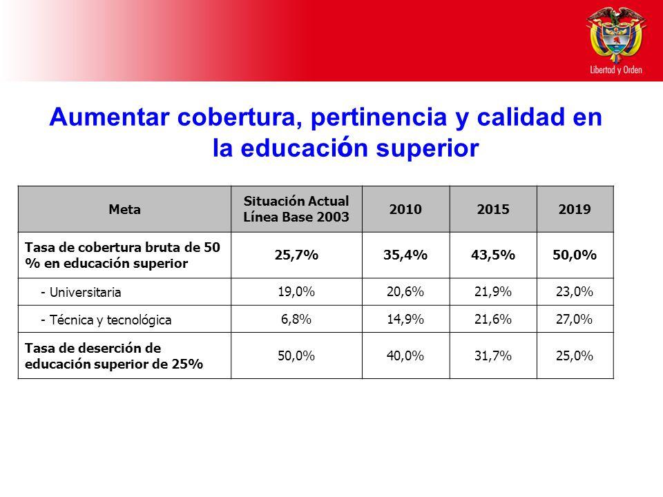 Aumentar cobertura, pertinencia y calidad en la educación superior