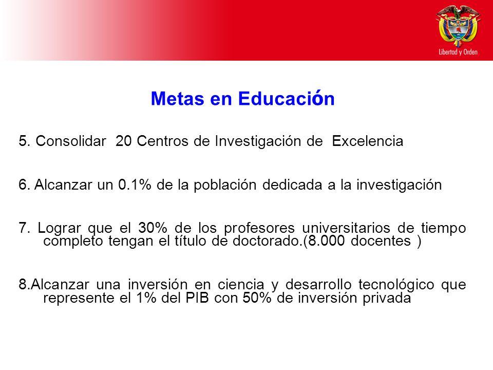 Metas en Educación 5. Consolidar 20 Centros de Investigación de Excelencia. 6. Alcanzar un 0.1% de la población dedicada a la investigación.