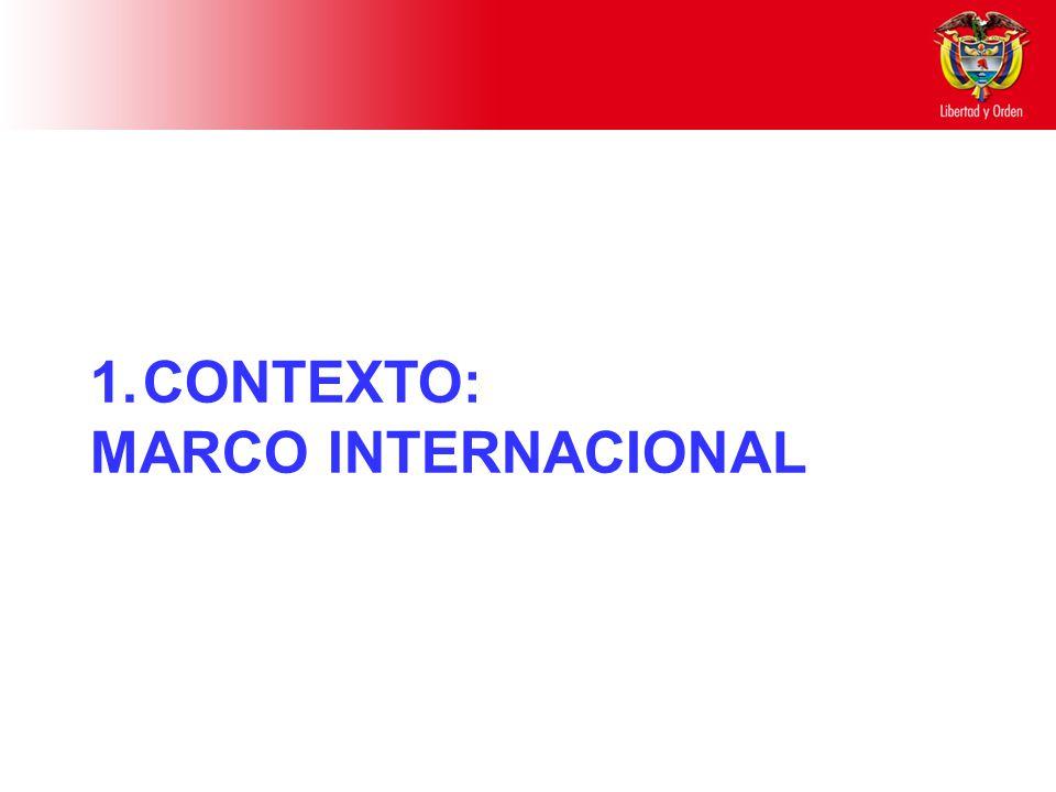 CONTEXTO: MARCO INTERNACIONAL