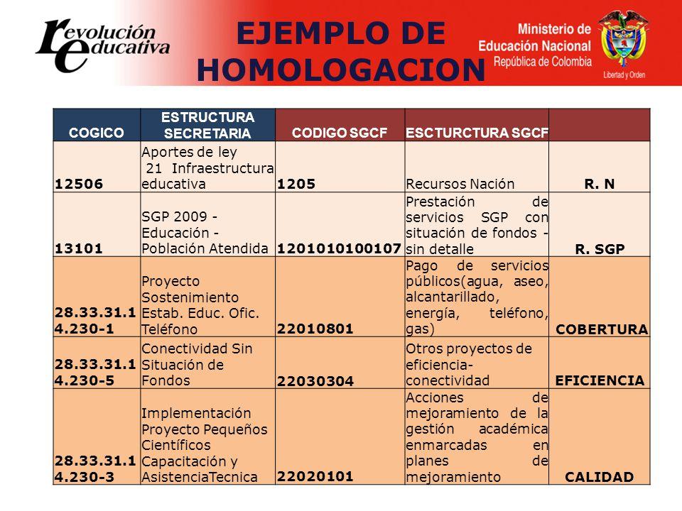 EJEMPLO DE HOMOLOGACION ESTRUCTURA SECRETARIA