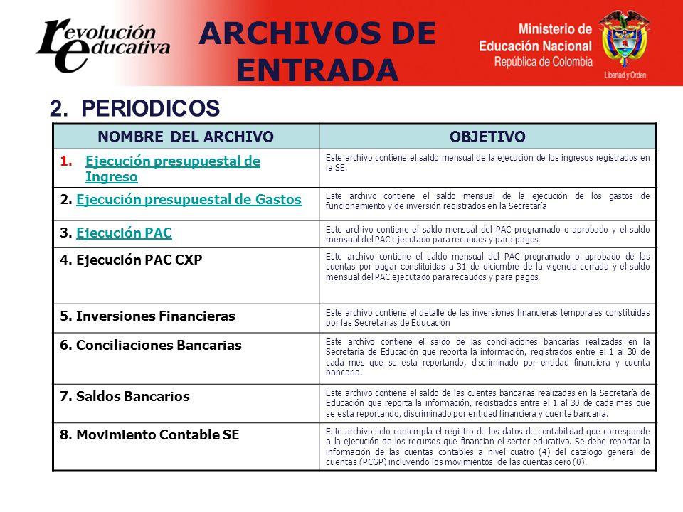 ARCHIVOS DE ENTRADA 2. PERIODICOS NOMBRE DEL ARCHIVO OBJETIVO