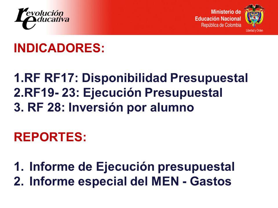 INDICADORES: RF RF17: Disponibilidad Presupuestal. RF19- 23: Ejecución Presupuestal 3. RF 28: Inversión por alumno.