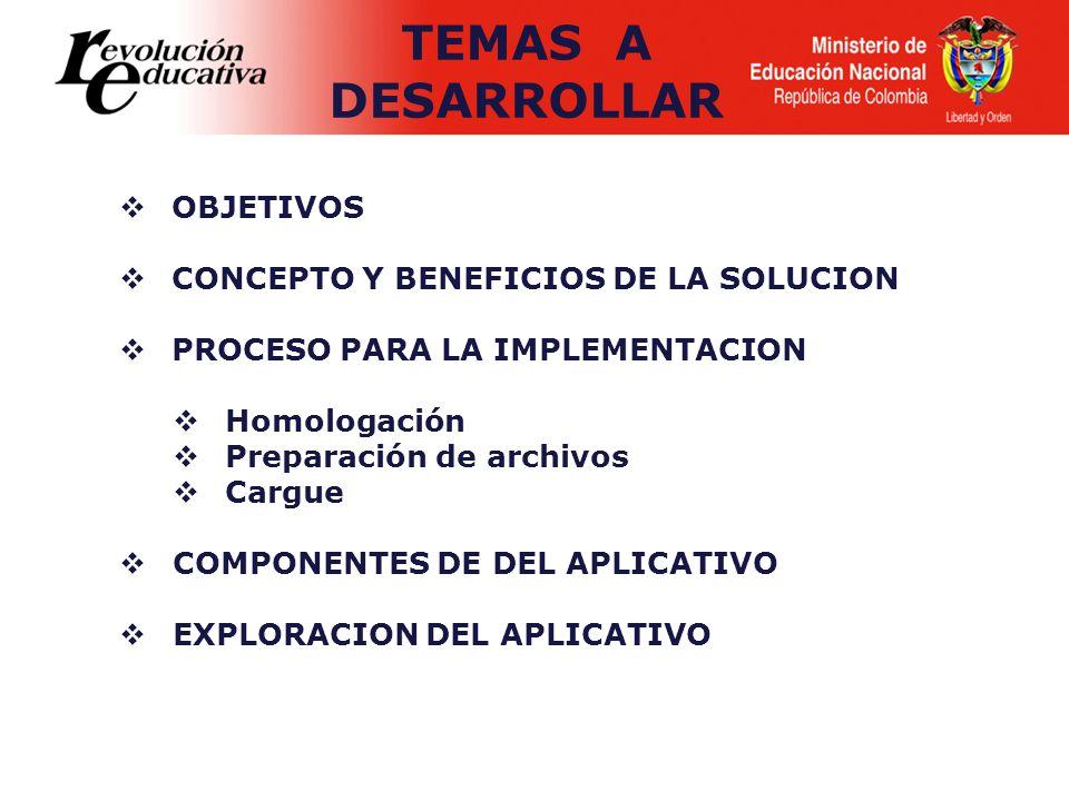 TEMAS A DESARROLLAR OBJETIVOS CONCEPTO Y BENEFICIOS DE LA SOLUCION