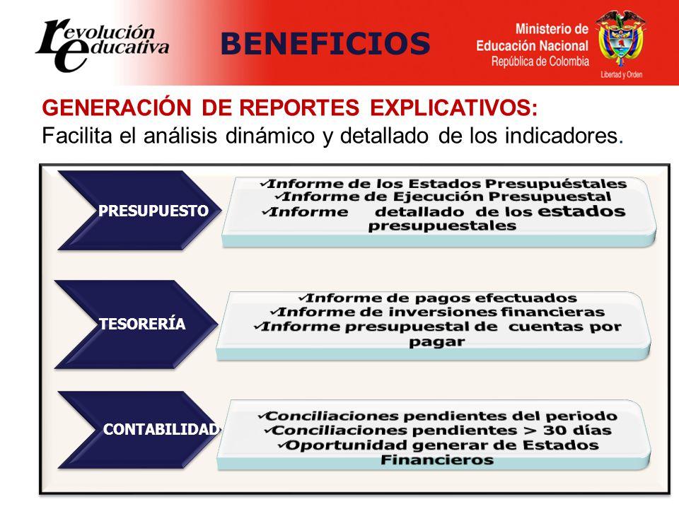 BENEFICIOS GENERACIÓN DE REPORTES EXPLICATIVOS:
