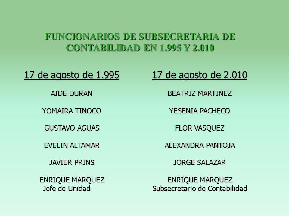 FUNCIONARIOS DE SUBSECRETARIA DE CONTABILIDAD EN 1.995 Y 2.010
