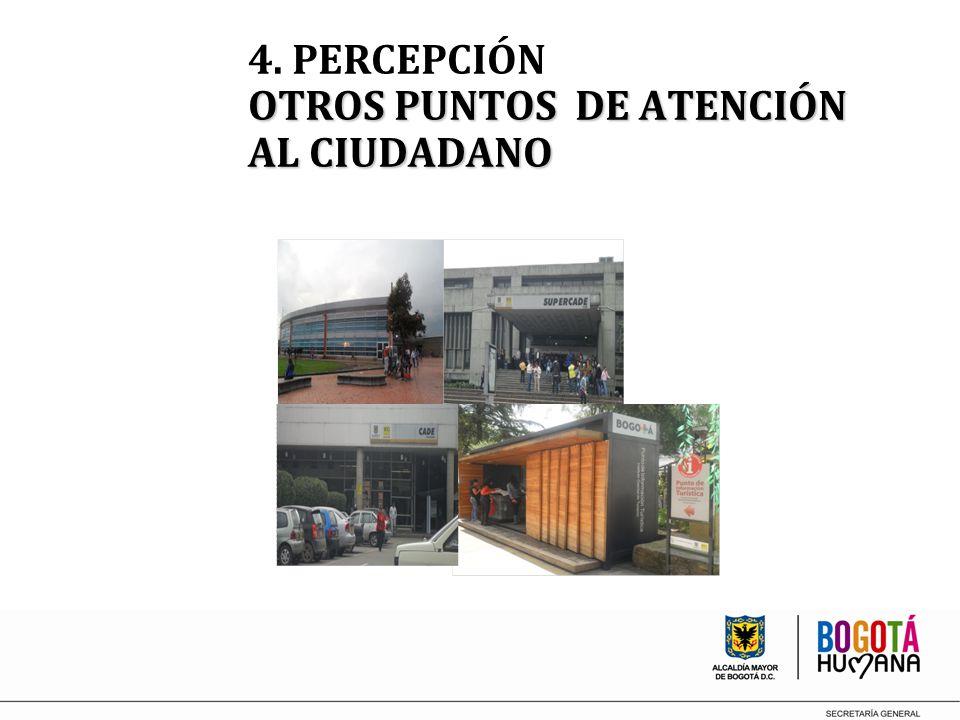 4. PERCEPCIÓN OTROS PUNTOS DE ATENCIÓN AL CIUDADANO