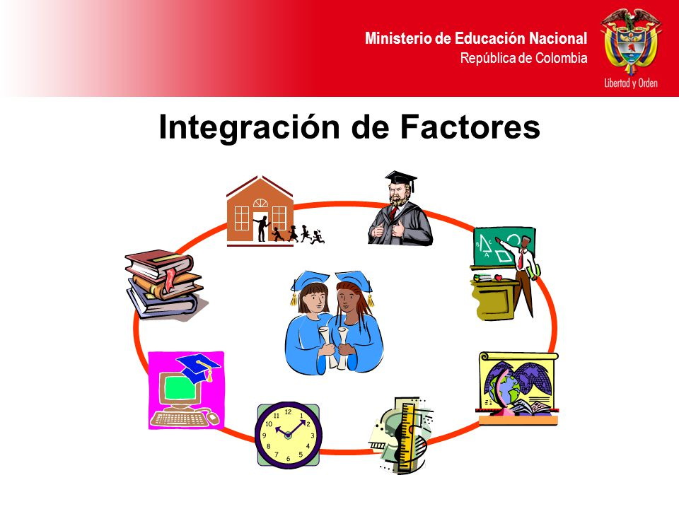 Integración de Factores