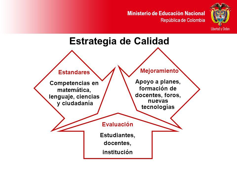 Apoyo a planes, formación de Competencias en matemática,