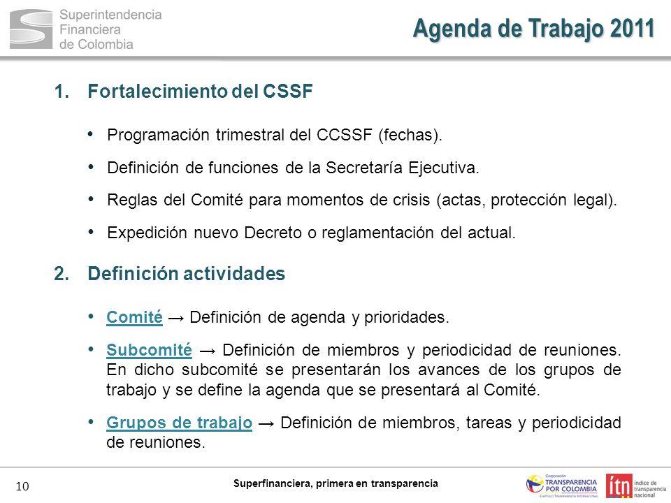 Agenda de Trabajo 2011 Fortalecimiento del CSSF Definición actividades