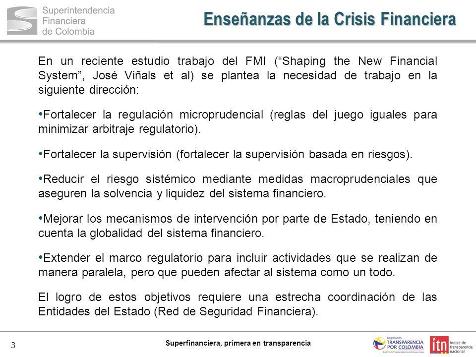 Enseñanzas de la Crisis Financiera