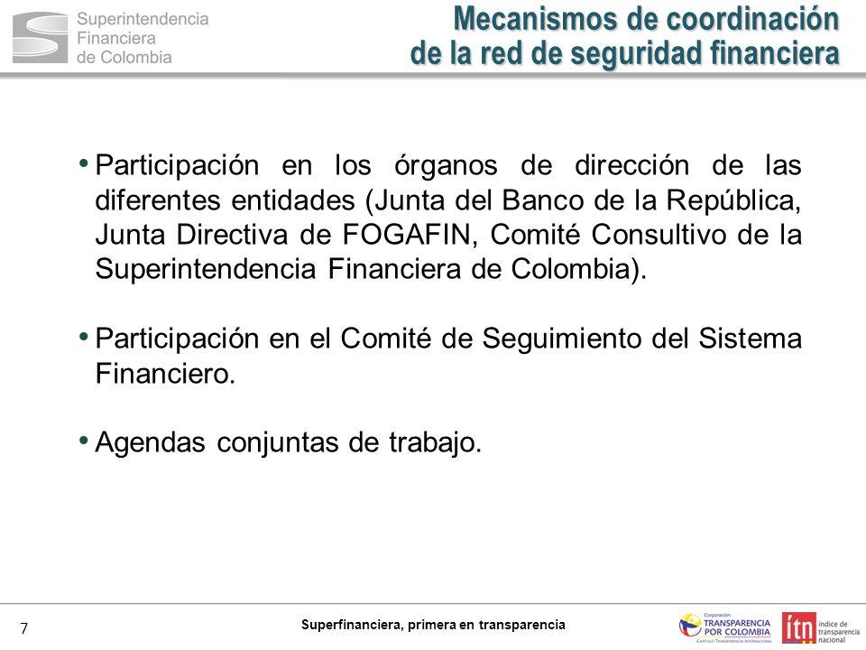 Mecanismos de coordinación de la red de seguridad financiera