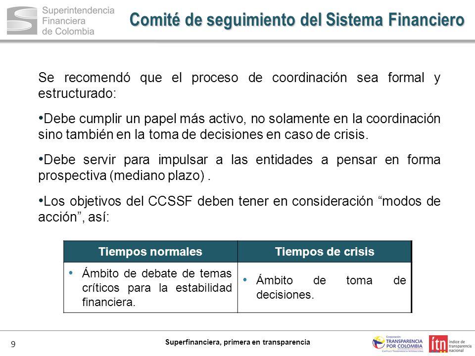 Comité de seguimiento del Sistema Financiero