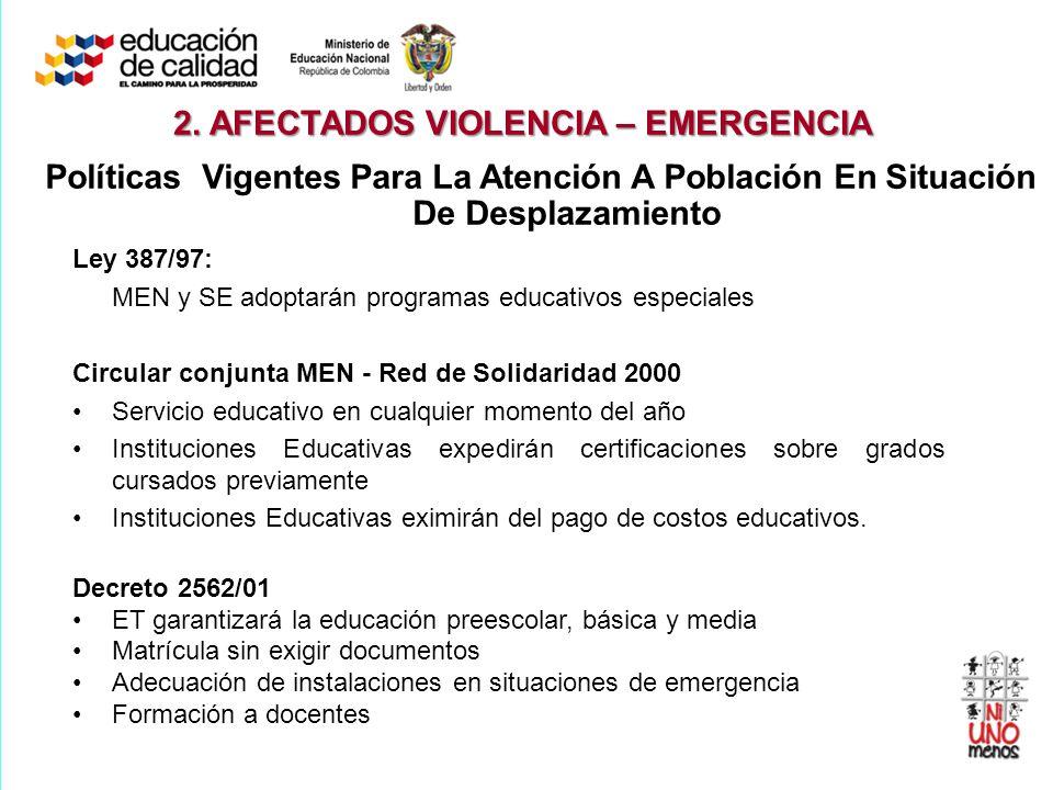 2. AFECTADOS VIOLENCIA – EMERGENCIA