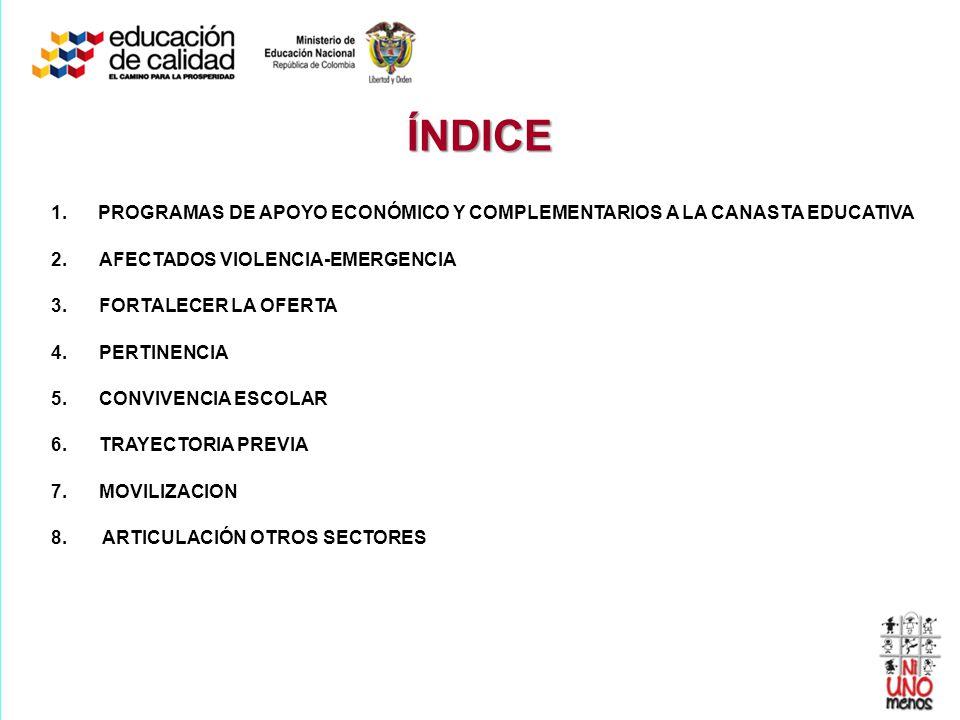 ÍNDICE PROGRAMAS DE APOYO ECONÓMICO Y COMPLEMENTARIOS A LA CANASTA EDUCATIVA. AFECTADOS VIOLENCIA-EMERGENCIA.