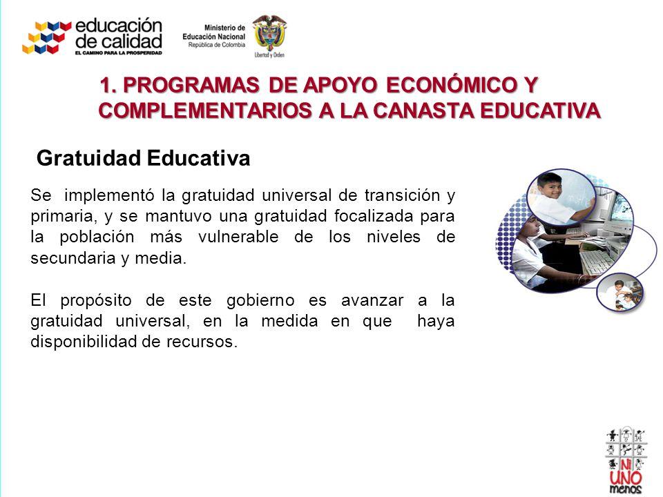 1. PROGRAMAS DE APOYO ECONÓMICO Y COMPLEMENTARIOS A LA CANASTA EDUCATIVA