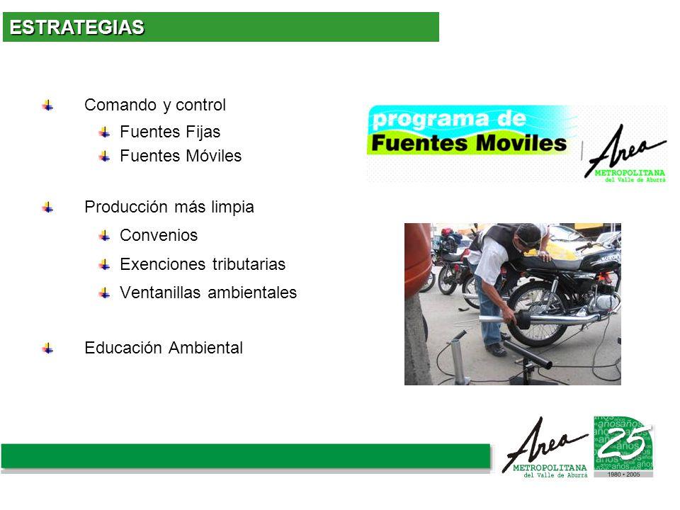ESTRATEGIAS Comando y control Fuentes Fijas Fuentes Móviles