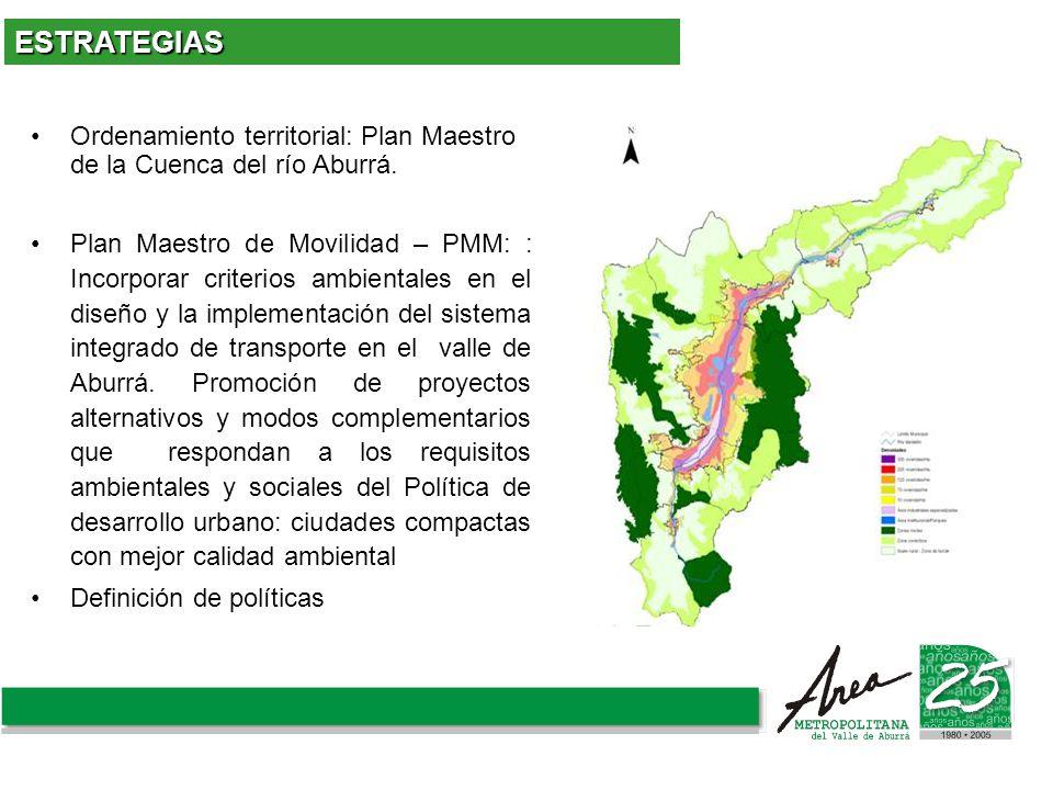 ESTRATEGIAS Ordenamiento territorial: Plan Maestro de la Cuenca del río Aburrá.