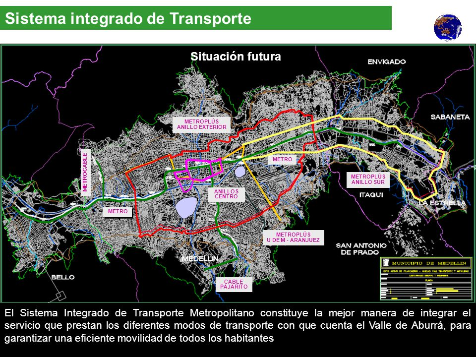 Sistema integrado de Transporte
