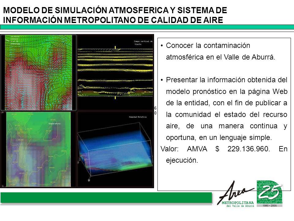 MODELO DE SIMULACIÓN ATMOSFERICA Y SISTEMA DE INFORMACIÓN METROPOLITANO DE CALIDAD DE AIRE