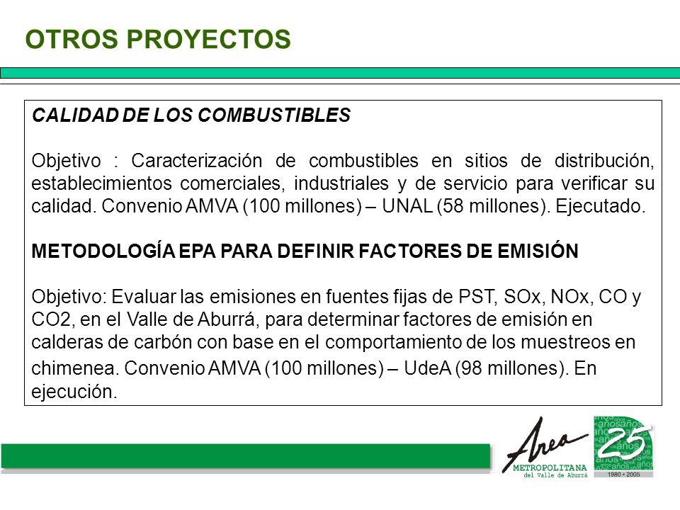 OTROS PROYECTOS CALIDAD DE LOS COMBUSTIBLES