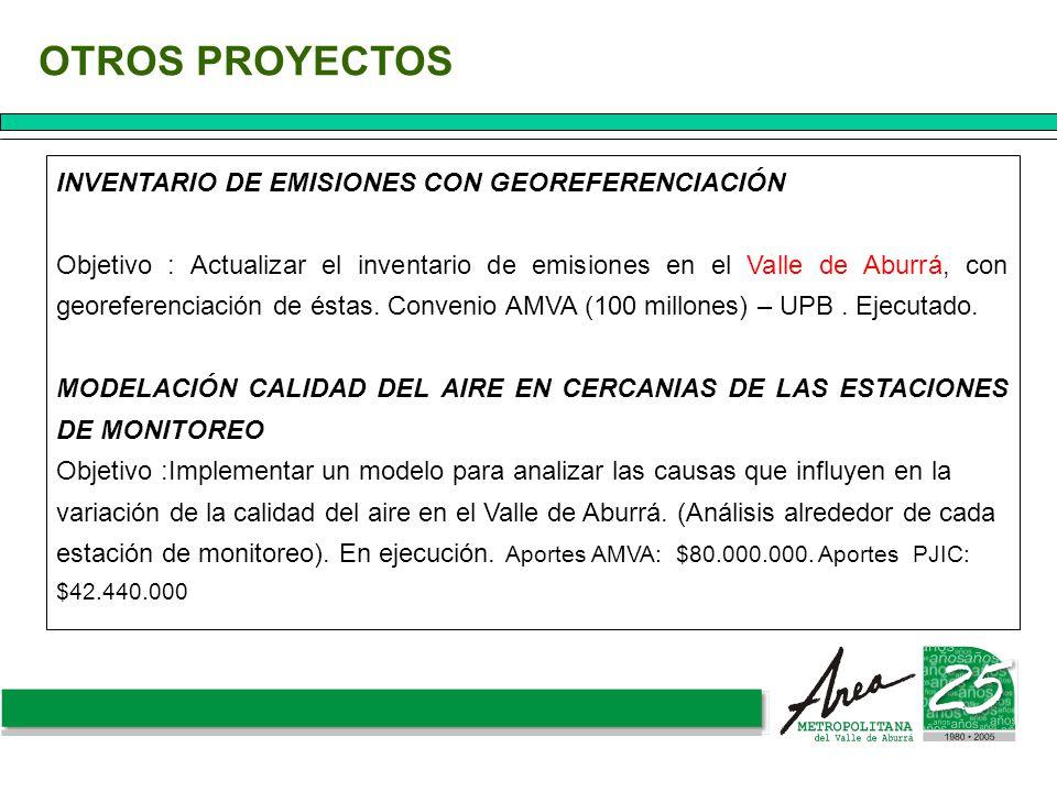 OTROS PROYECTOS INVENTARIO DE EMISIONES CON GEOREFERENCIACIÓN