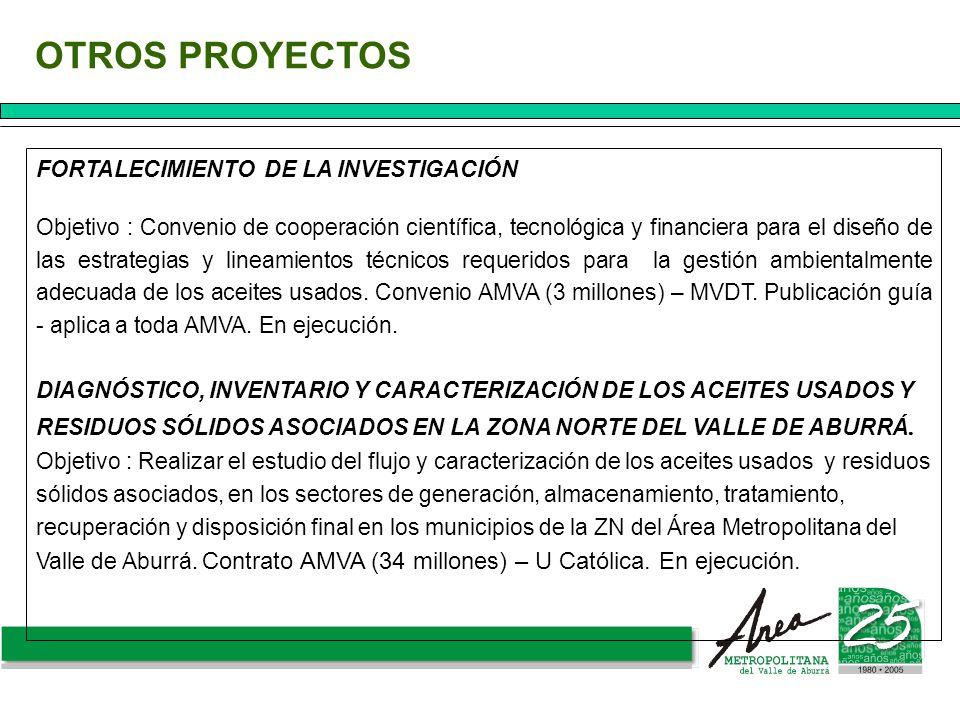 OTROS PROYECTOS FORTALECIMIENTO DE LA INVESTIGACIÓN