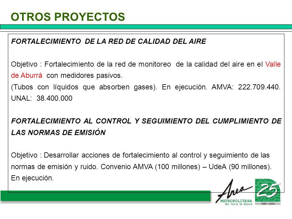 OTROS PROYECTOS FORTALECIMIENTO DE LA RED DE CALIDAD DEL AIRE