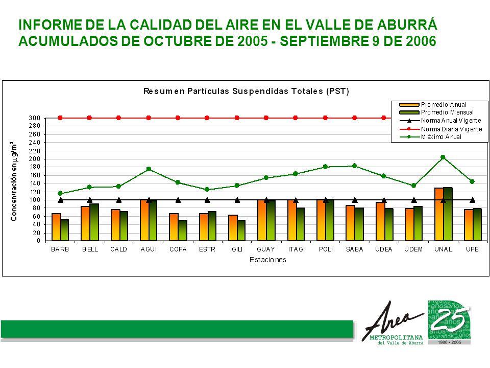 INFORME DE LA CALIDAD DEL AIRE EN EL VALLE DE ABURRÁ ACUMULADOS DE OCTUBRE DE 2005 - SEPTIEMBRE 9 DE 2006