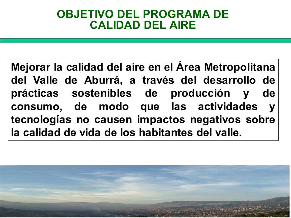 OBJETIVO DEL PROGRAMA DE CALIDAD DEL AIRE
