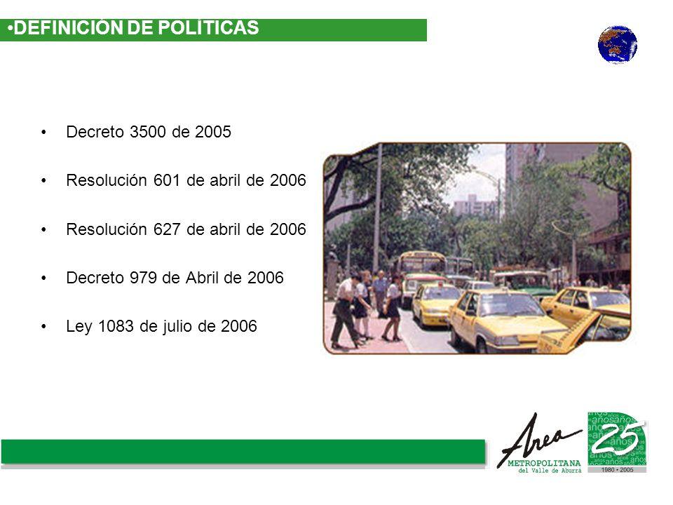 DEFINICIÓN DE POLÍTICAS