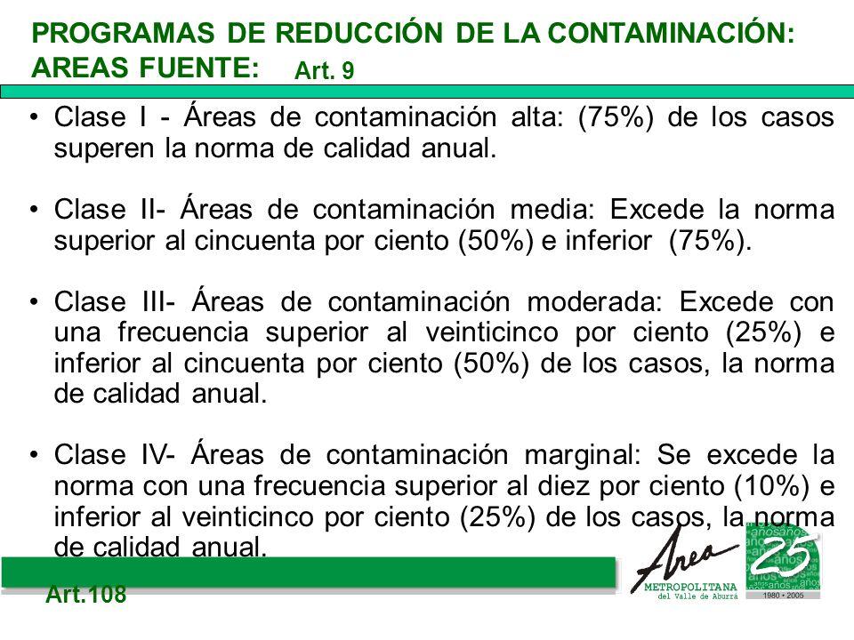 PROGRAMAS DE REDUCCIÓN DE LA CONTAMINACIÓN: AREAS FUENTE: