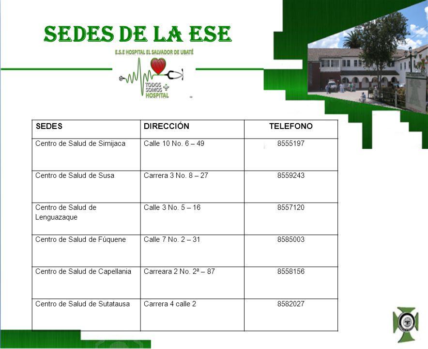 SEDES DE LA ESE SEDES DIRECCIÓN TELEFONO Centro de Salud de Simijaca