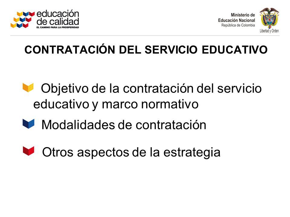 CONTRATACIÓN DEL SERVICIO EDUCATIVO