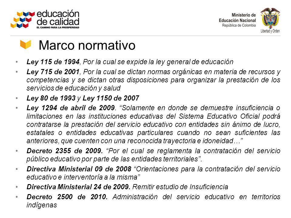Marco normativo Ley 115 de 1994, Por la cual se expide la ley general de educación.
