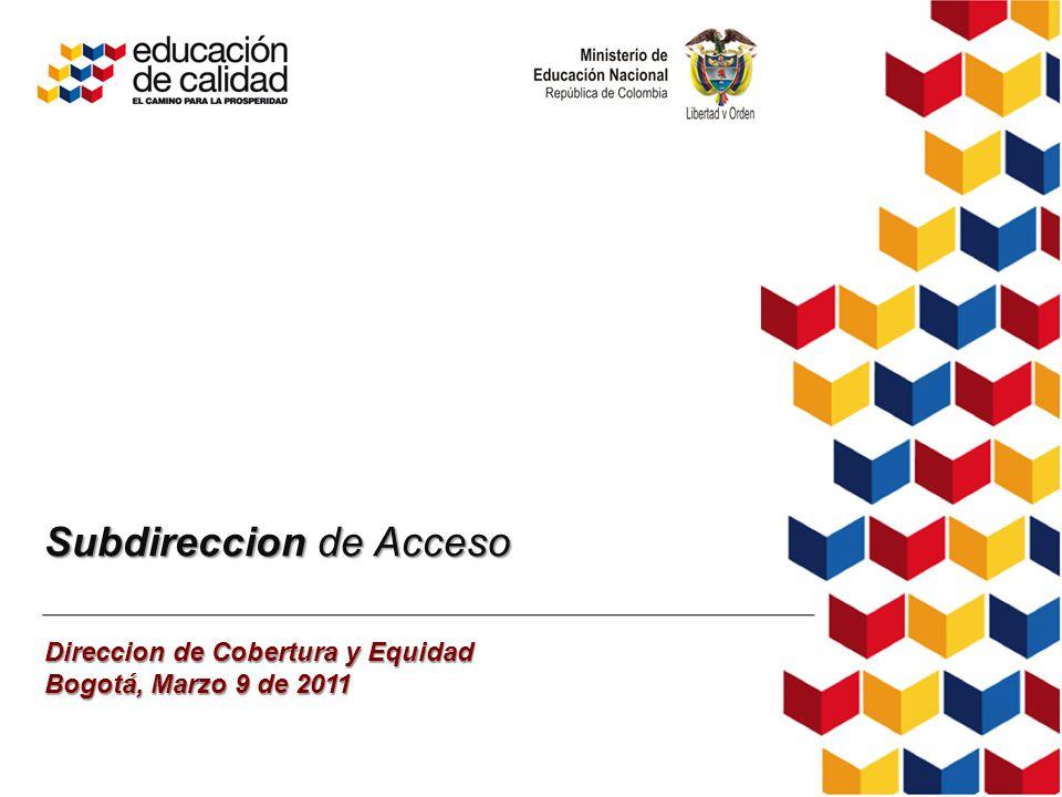 Subdireccion de Acceso