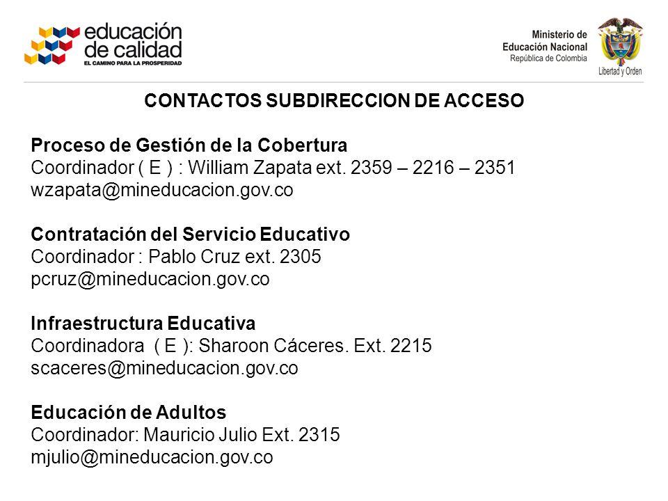 CONTACTOS SUBDIRECCION DE ACCESO