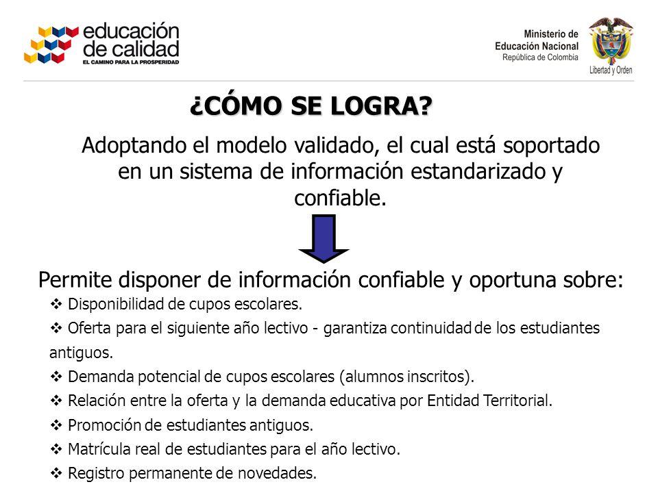 Permite disponer de información confiable y oportuna sobre: