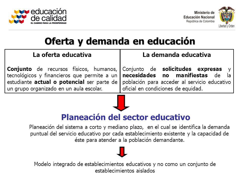 Oferta y demanda en educación