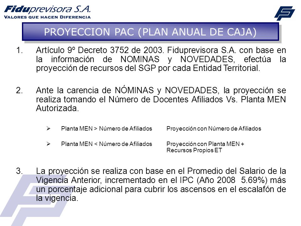 PROYECCION PAC (PLAN ANUAL DE CAJA)