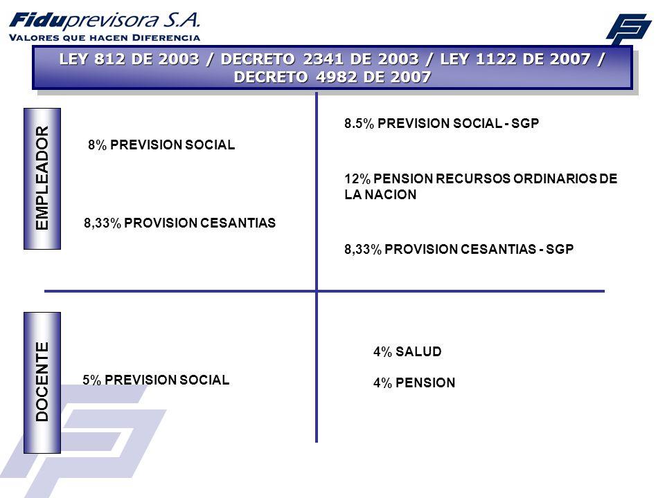 LEY 812 DE 2003 / DECRETO 2341 DE 2003 / LEY 1122 DE 2007 / DECRETO 4982 DE 2007