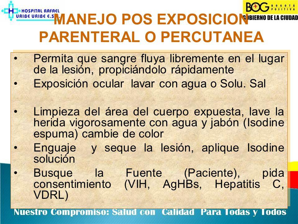 MANEJO POS EXPOSICION PARENTERAL O PERCUTANEA