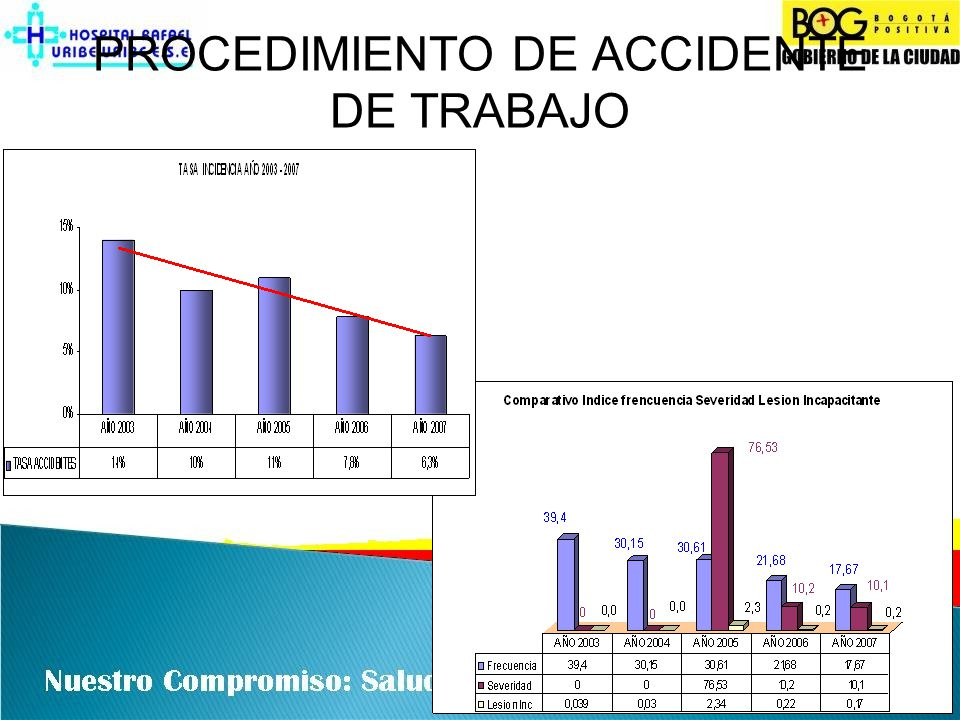 PROCEDIMIENTO DE ACCIDENTE DE TRABAJO