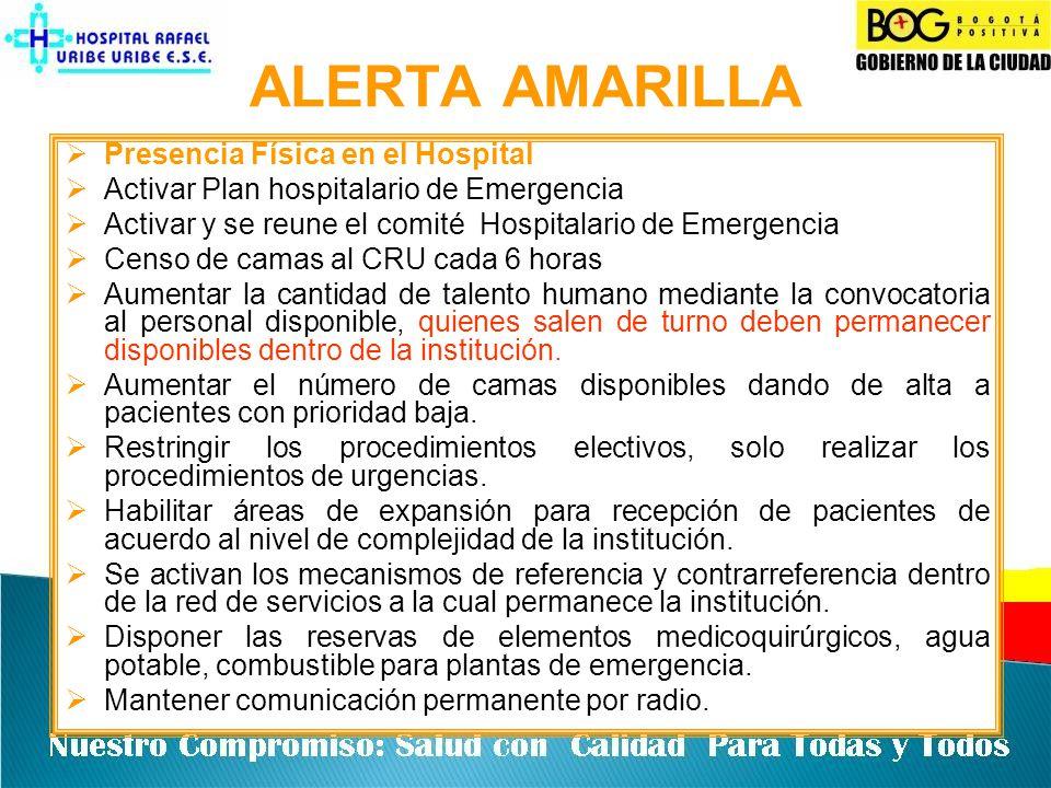ALERTA AMARILLA Presencia Física en el Hospital